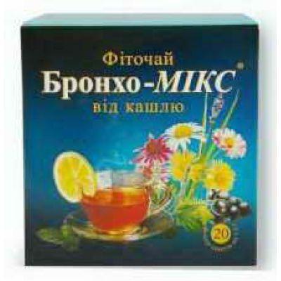 Чай від застуди ефективний при лікуванні кашлю