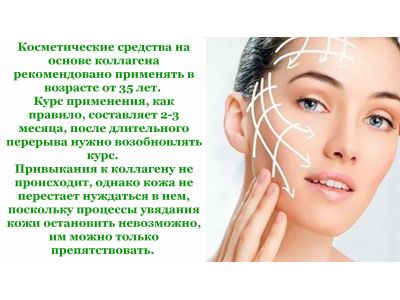 Колаген для обличчя - Який вибрати? Звикання і ефективність